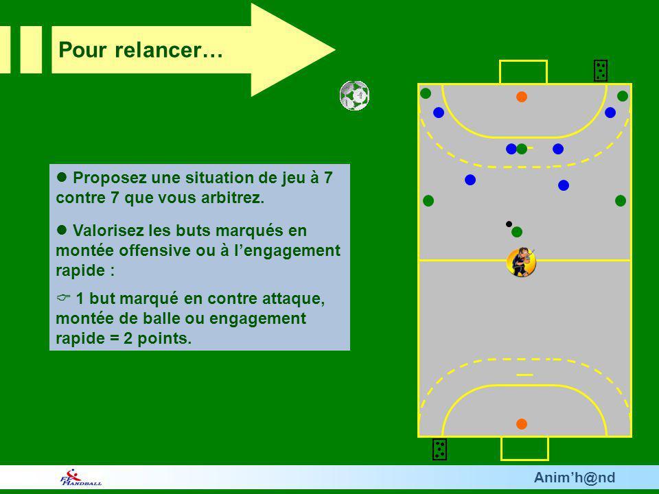 Animh@nd Proposez une situation de jeu à 7 contre 7 que vous arbitrez. Valorisez les buts marqués en montée offensive ou à lengagement rapide : 1 but