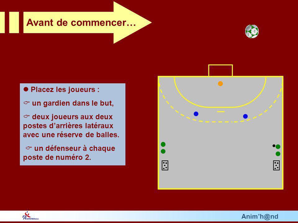 Placez les joueurs : un gardien dans le but, deux joueurs aux deux postes darrières latéraux avec une réserve de balles.