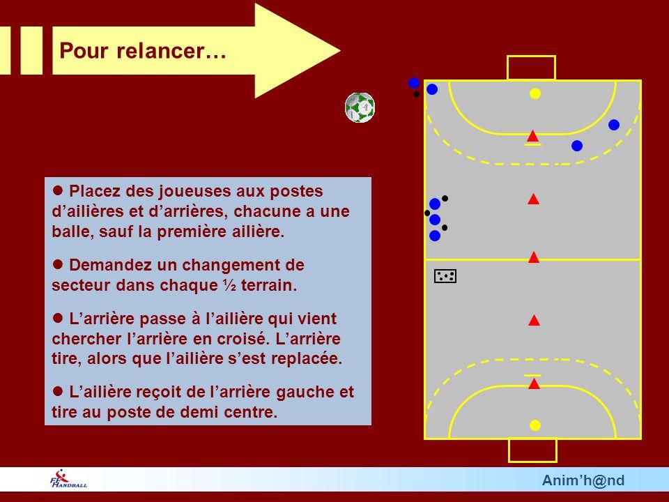 Animh@nd Placez des joueuses aux postes dailières et darrières, chacune a une balle, sauf la première ailière.
