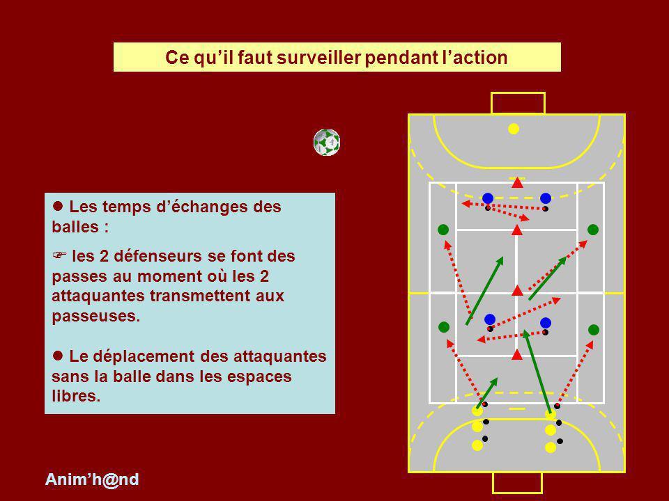 Les temps déchanges des balles : les 2 défenseurs se font des passes au moment où les 2 attaquantes transmettent aux passeuses.