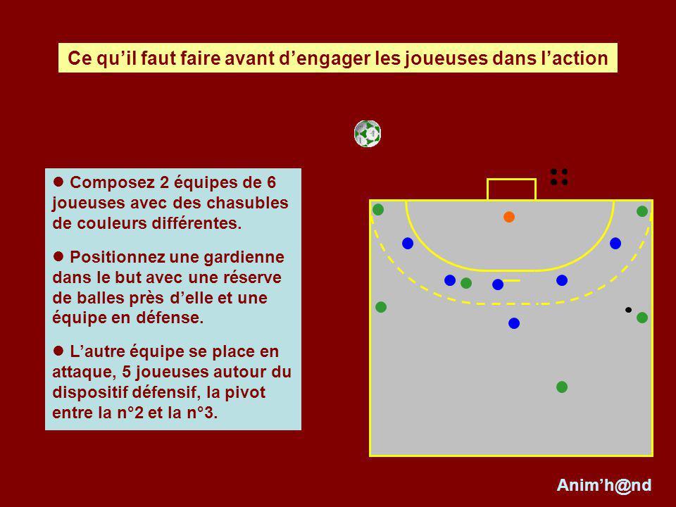Composez 2 équipes de 6 joueuses avec des chasubles de couleurs différentes. Positionnez une gardienne dans le but avec une réserve de balles près del