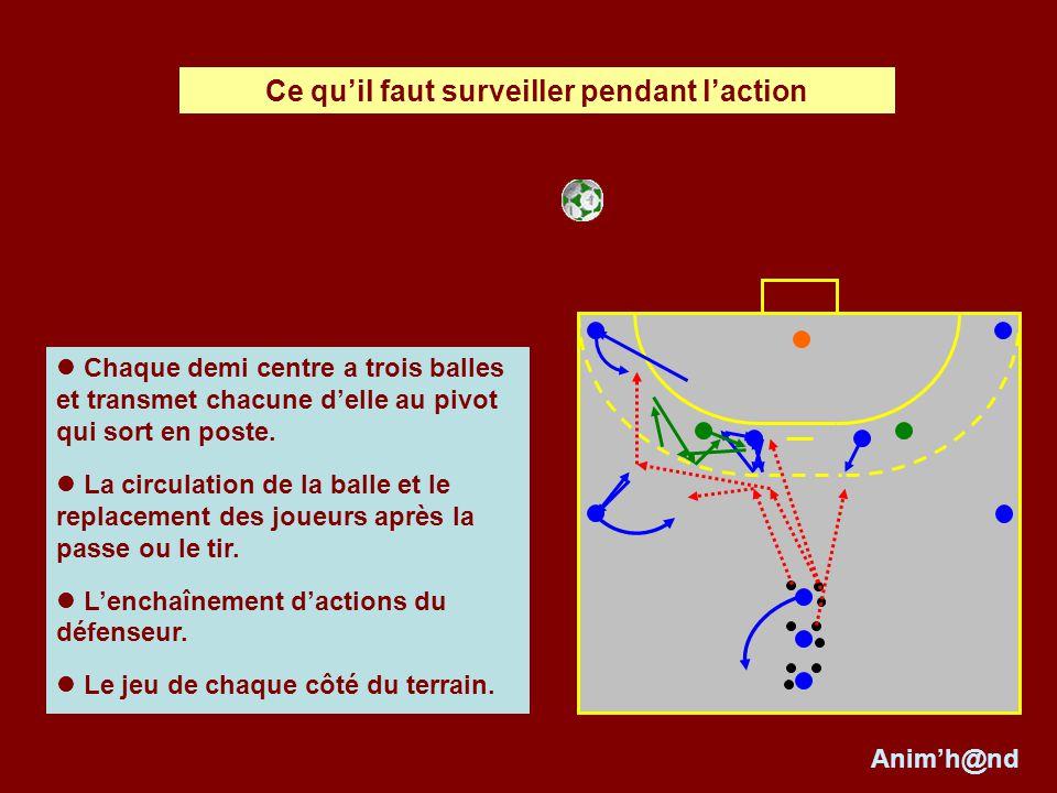 Chaque demi centre a trois balles et transmet chacune delle au pivot qui sort en poste.