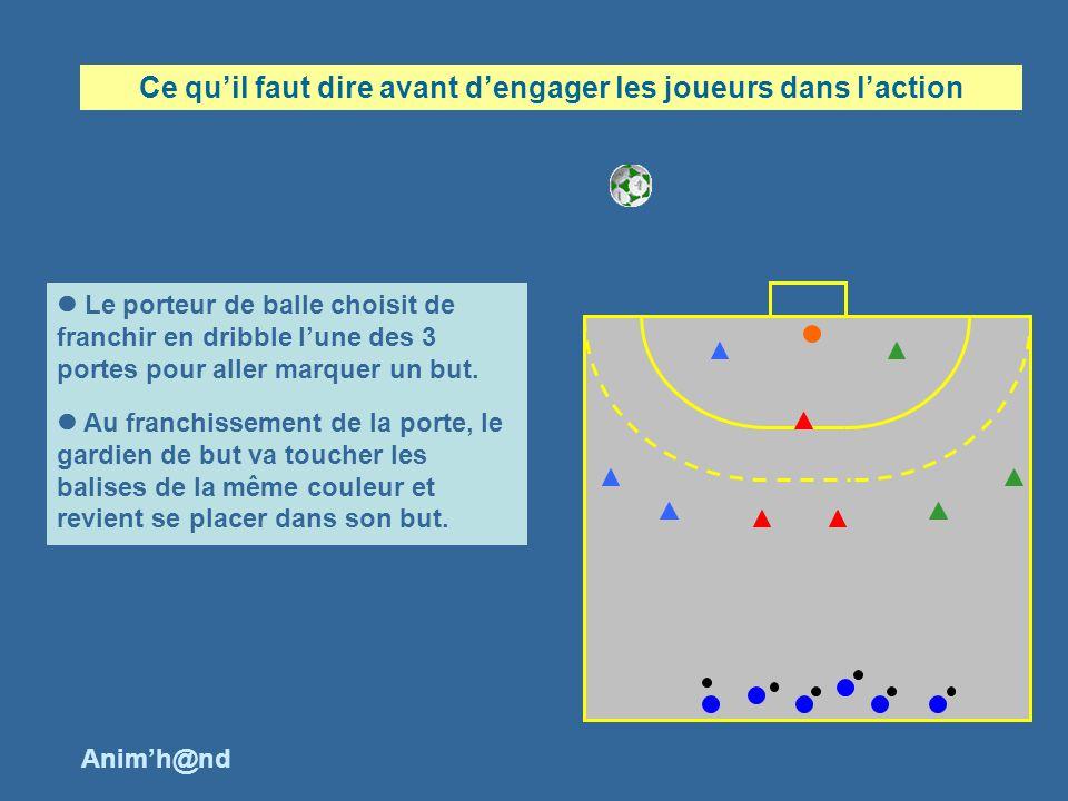 Comptez vos points : Pour le tireur : Deux points si il y a but sans que le gardien touche la balle.