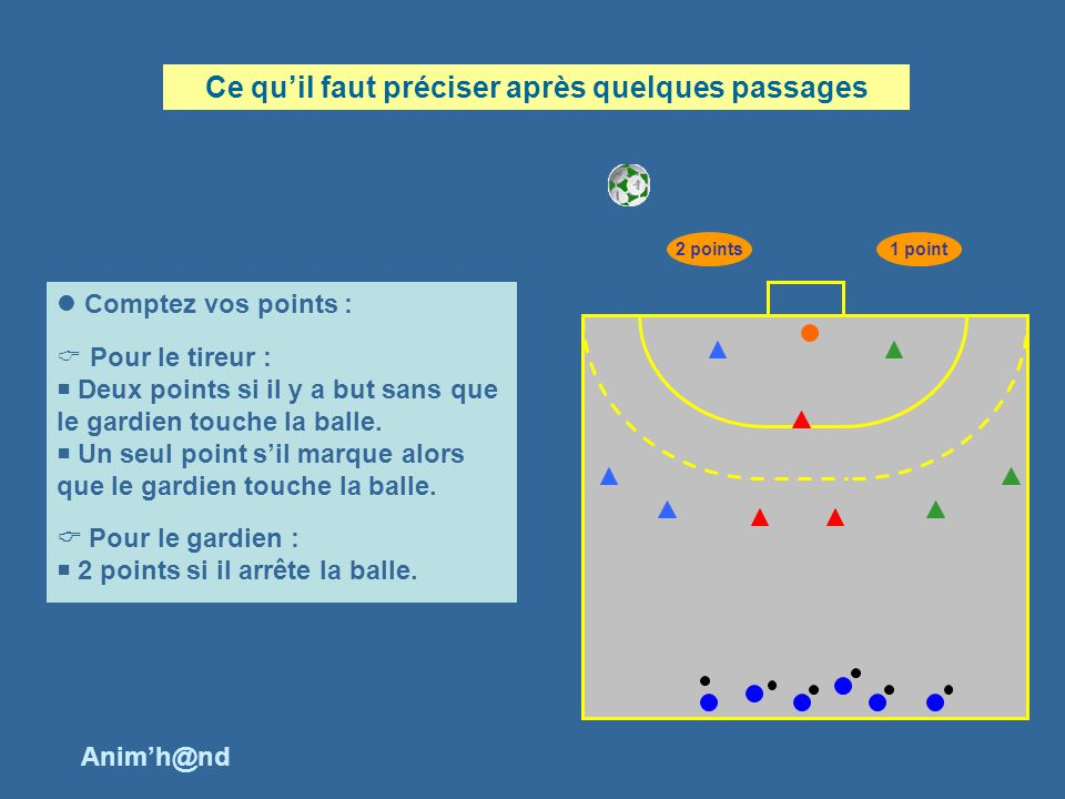 Comptez vos points : Pour le tireur : Deux points si il y a but sans que le gardien touche la balle.