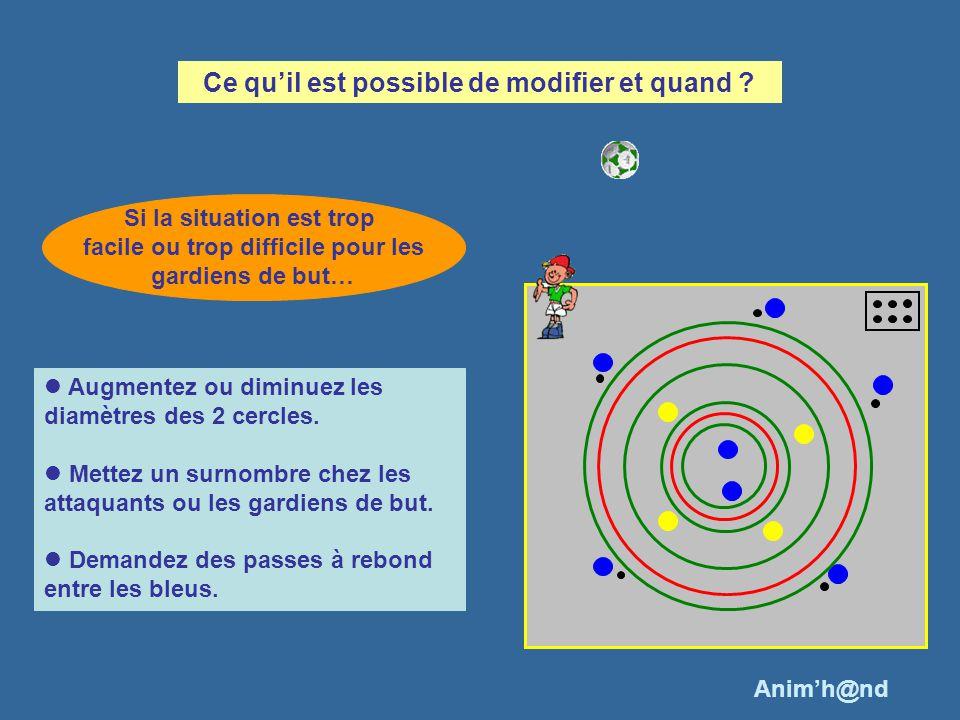 Augmentez ou diminuez les diamètres des 2 cercles. Mettez un surnombre chez les attaquants ou les gardiens de but. Demandez des passes à rebond entre