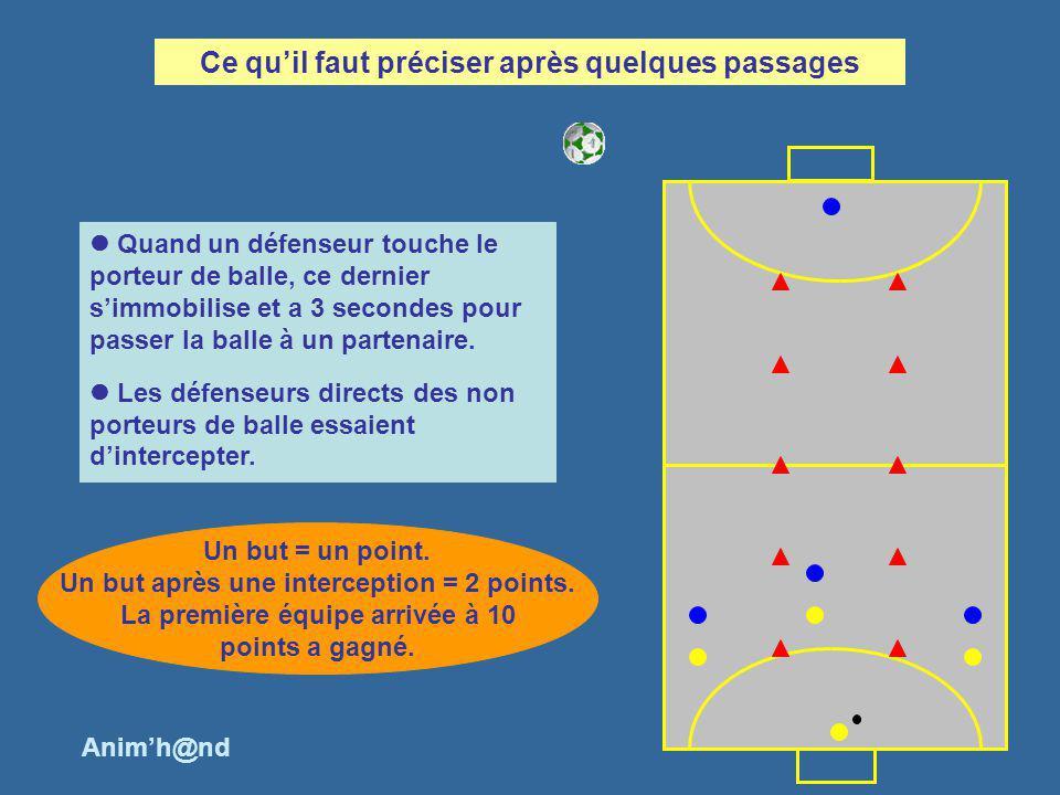 Quand un défenseur touche le porteur de balle, ce dernier simmobilise et a 3 secondes pour passer la balle à un partenaire. Les défenseurs directs des