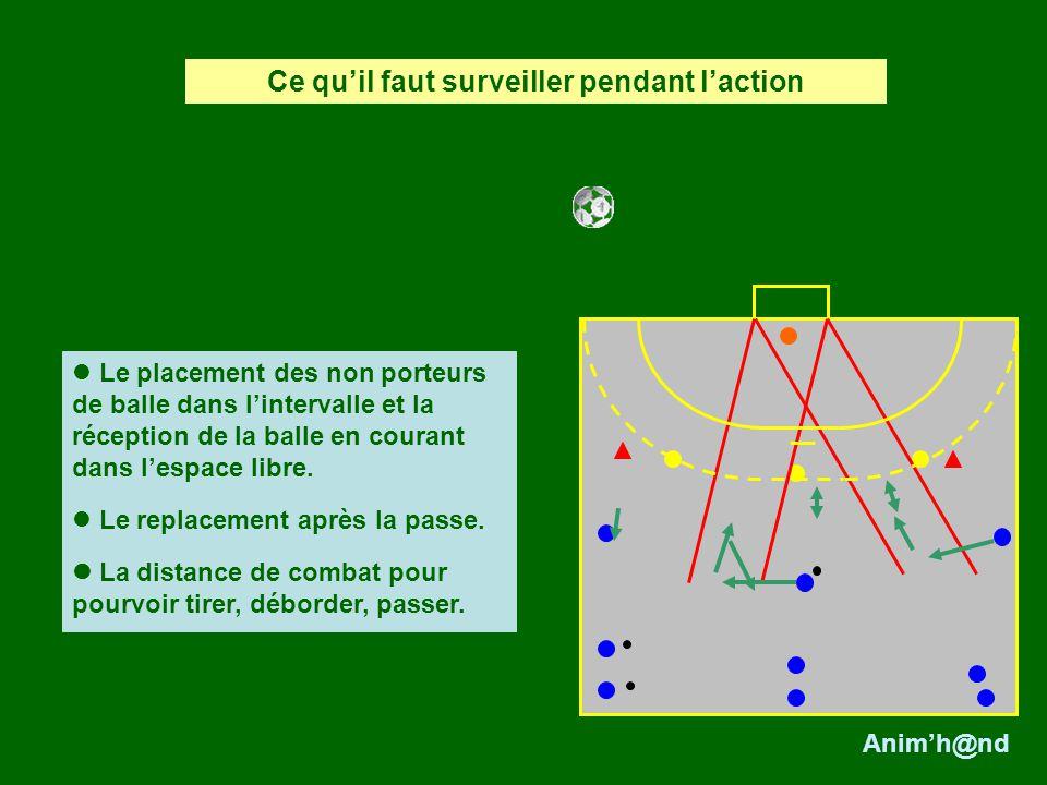 Le placement des non porteurs de balle dans lintervalle et la réception de la balle en courant dans lespace libre.