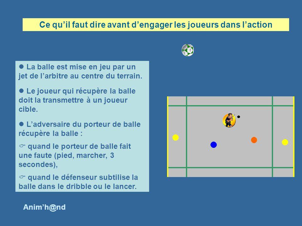 La balle est mise en jeu par un jet de larbitre au centre du terrain.