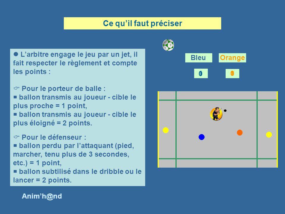 Larbitre engage le jeu par un jet, il fait respecter le règlement et compte les points : Pour le porteur de balle : ballon transmis au joueur - cible le plus proche = 1 point, ballon transmis au joueur - cible le plus éloigné = 2 points.