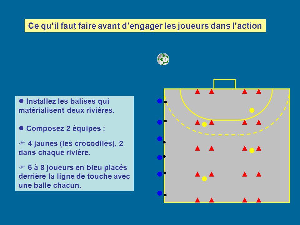 Ce quil faut faire avant dengager les joueurs dans laction Installez les balises qui matérialisent deux rivières.