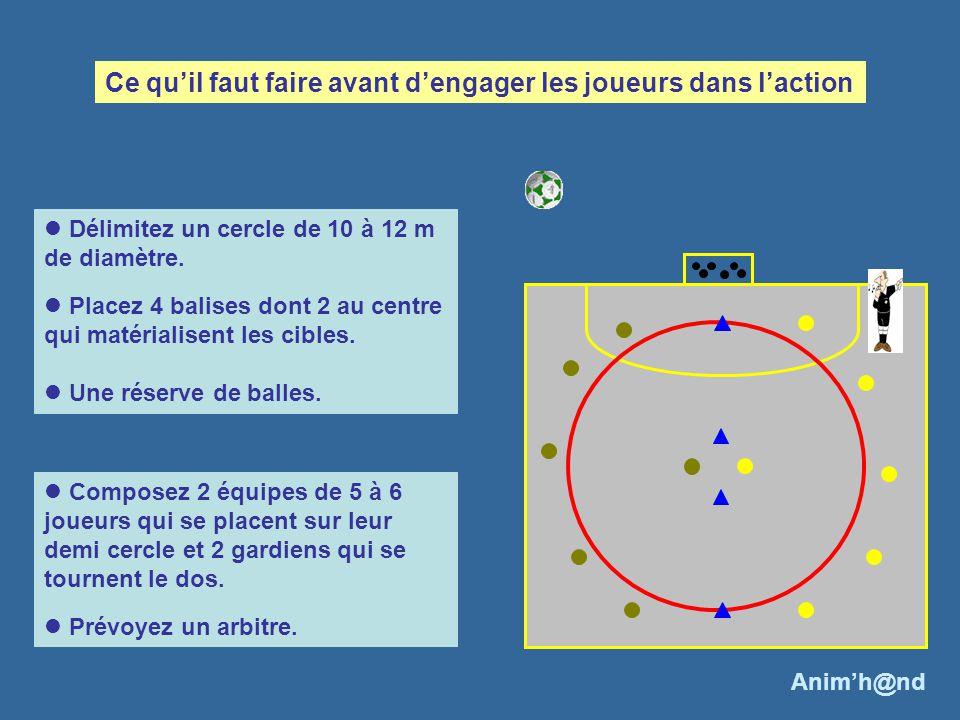 Délimitez un cercle de 10 à 12 m de diamètre. Placez 4 balises dont 2 au centre qui matérialisent les cibles. Une réserve de balles. Ce quil faut fair