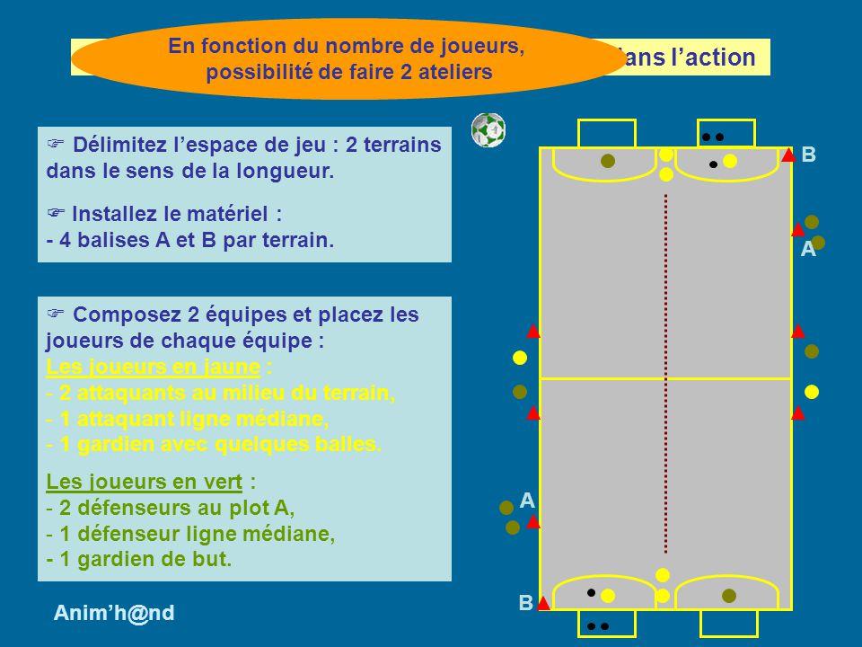 Ce quil faut faire avant dengager les joueurs dans laction A B A B Délimitez lespace de jeu : 2 terrains dans le sens de la longueur. Installez le mat