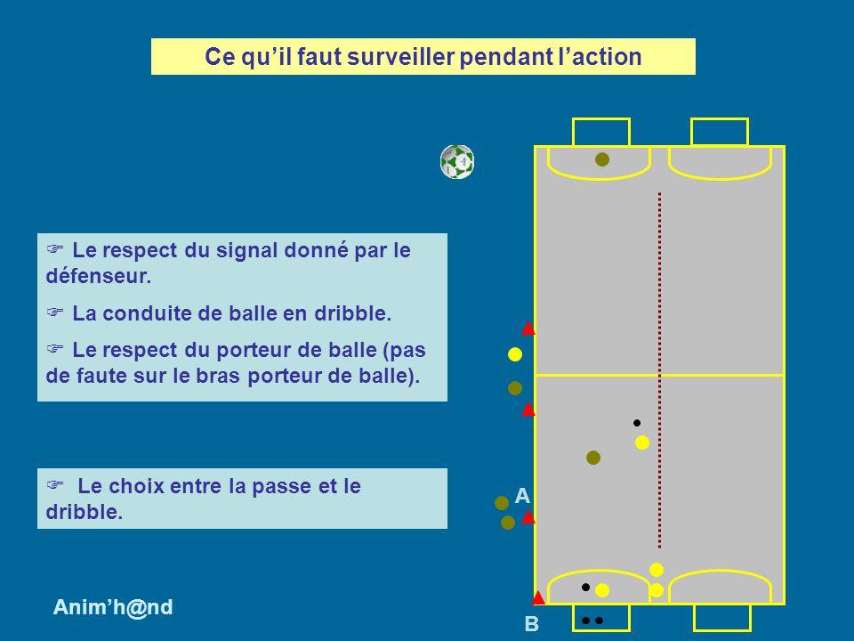 A Le choix entre la passe et le dribble. B Le respect du signal donné par le défenseur. La conduite de balle en dribble. Le respect du porteur de ball