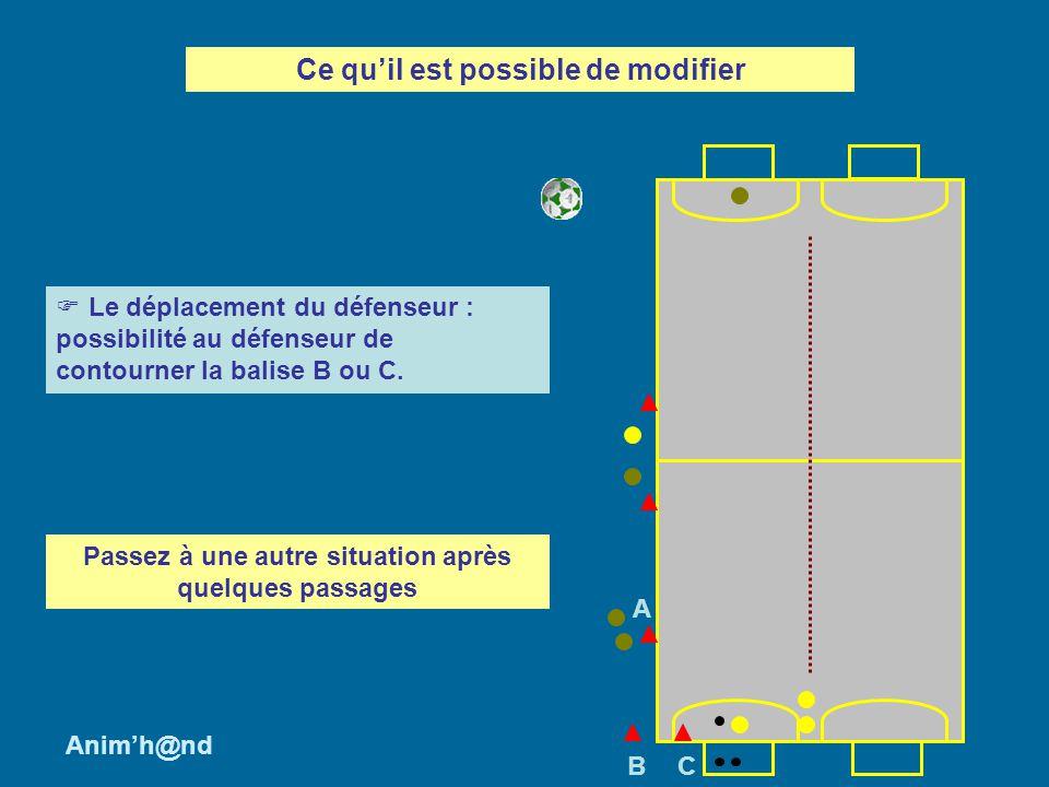 A B Le déplacement du défenseur : possibilité au défenseur de contourner la balise B ou C. Ce quil est possible de modifier C Passez à une autre situa