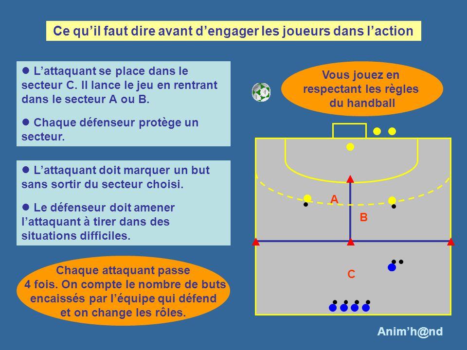 Vous jouez en respectant les règles du handball Lattaquant se place dans le secteur C.