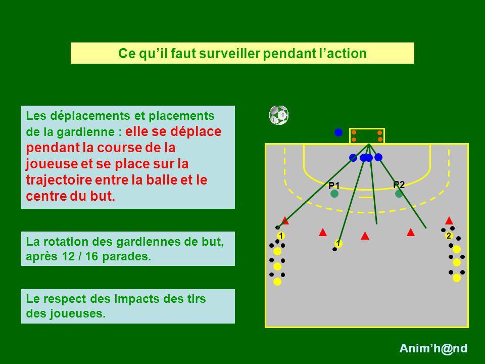 2 1 Les déplacements et placements de la gardienne : elle se déplace pendant la course de la joueuse et se place sur la trajectoire entre la balle et