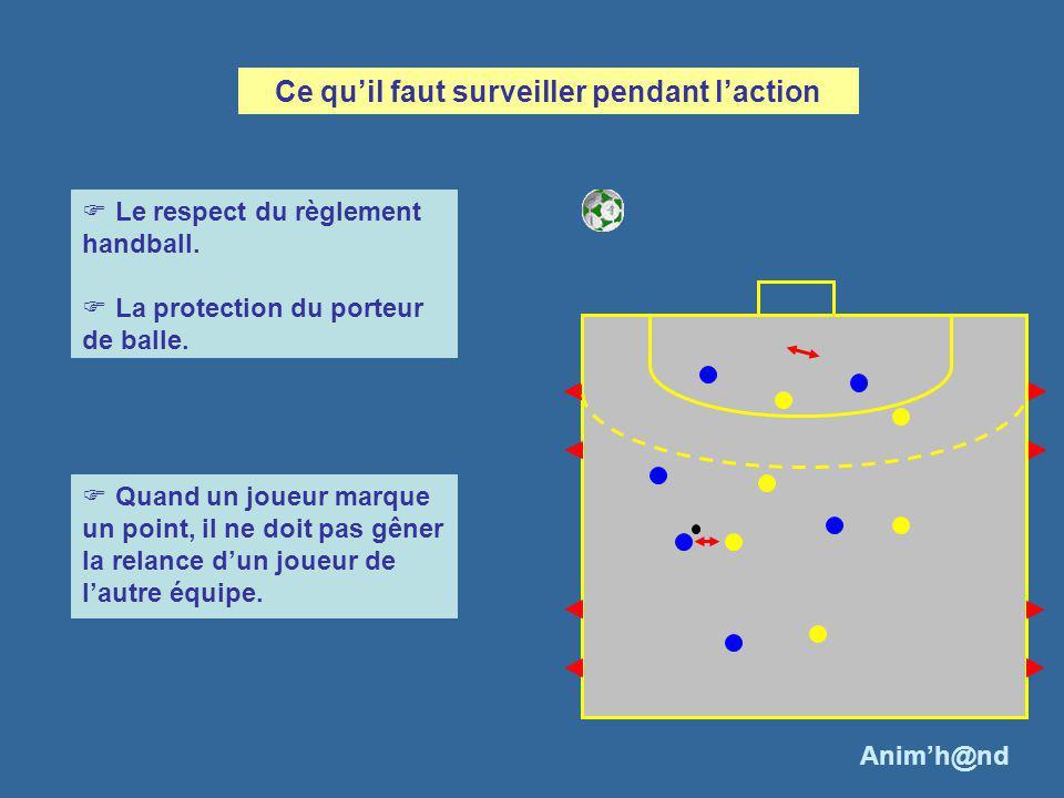 Le respect du règlement handball.La protection du porteur de balle.