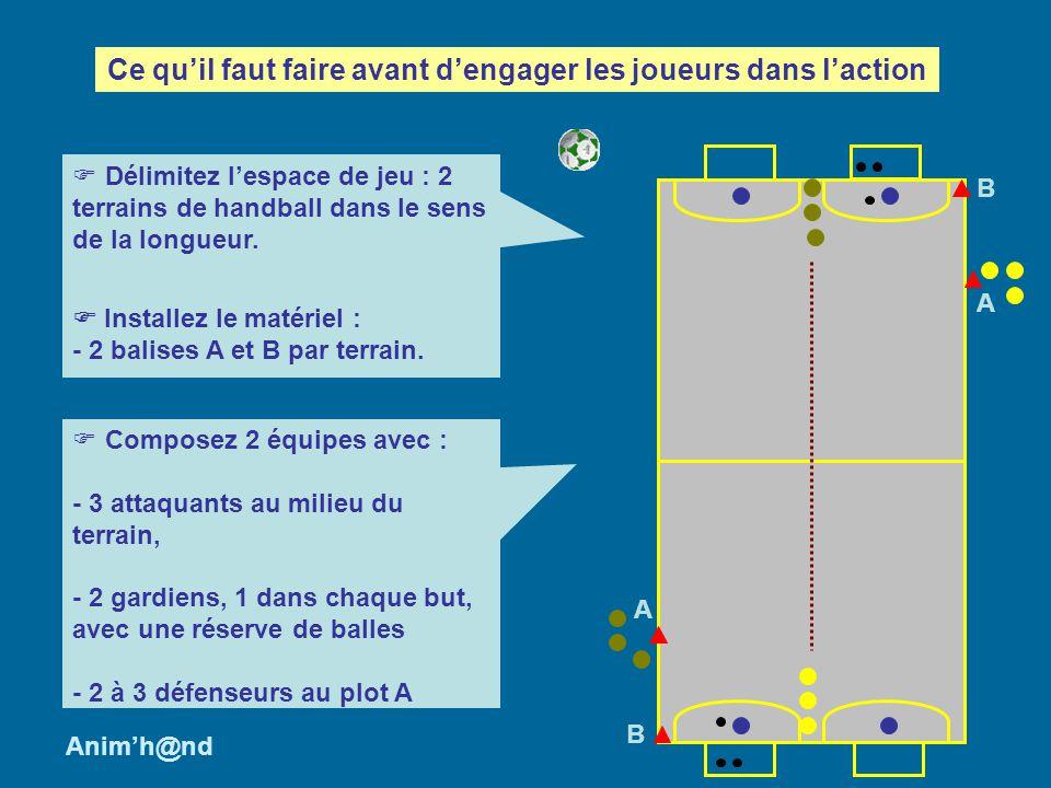 Ce quil faut faire avant dengager les joueurs dans laction A B A B Délimitez lespace de jeu : 2 terrains de handball dans le sens de la longueur.