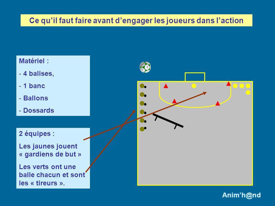Ce quil faut dire avant dengager les joueurs dans laction « Quand le gardien de but touche une des balises, le tireur contourne le banc en dribble ».