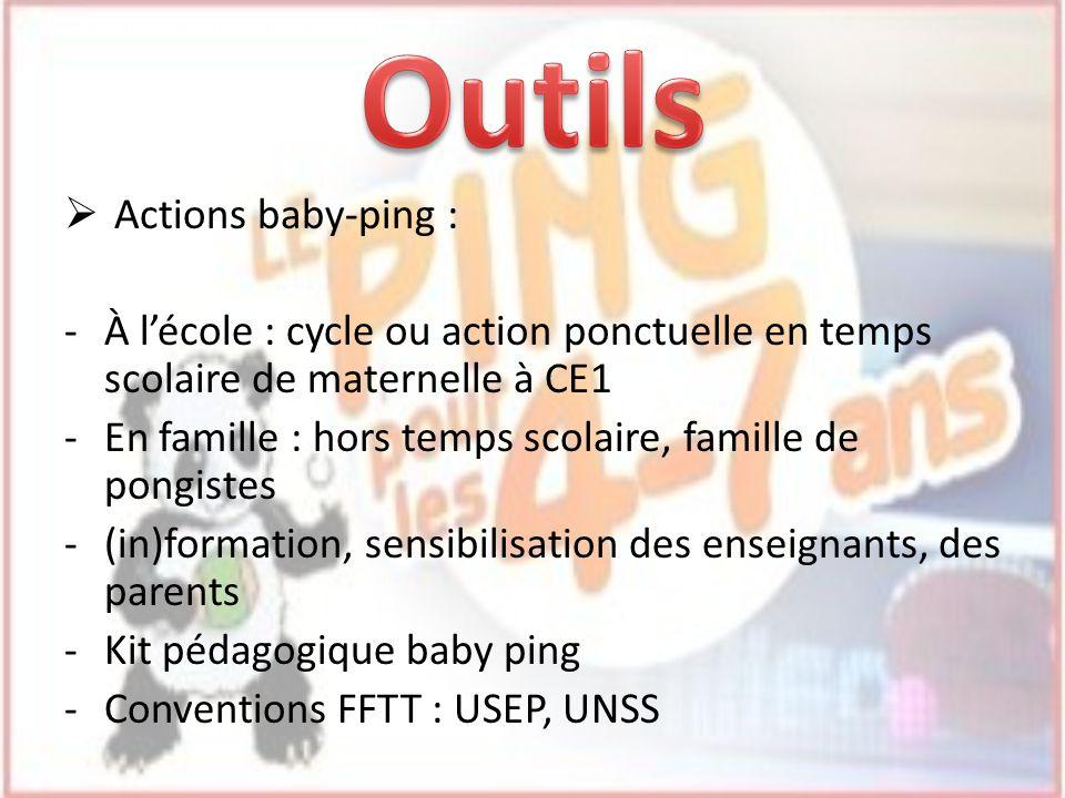 Actions baby-ping : -À lécole : cycle ou action ponctuelle en temps scolaire de maternelle à CE1 -En famille : hors temps scolaire, famille de pongistes -(in)formation, sensibilisation des enseignants, des parents -Kit pédagogique baby ping -Conventions FFTT : USEP, UNSS
