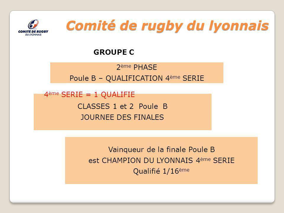 2 ème PHASE Poule B – QUALIFICATION 4 ème SERIE Vainqueur de la finale Poule B est CHAMPION DU LYONNAIS 4 ème SERIE Qualifié 1/16 ème CLASSES 1 et 2 P