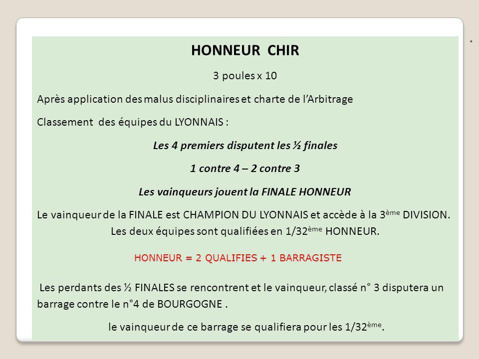 HONNEUR CHIR 3 poules x 10 Après application des malus disciplinaires et charte de lArbitrage Classement des équipes du LYONNAIS : Les 4 premiers disp