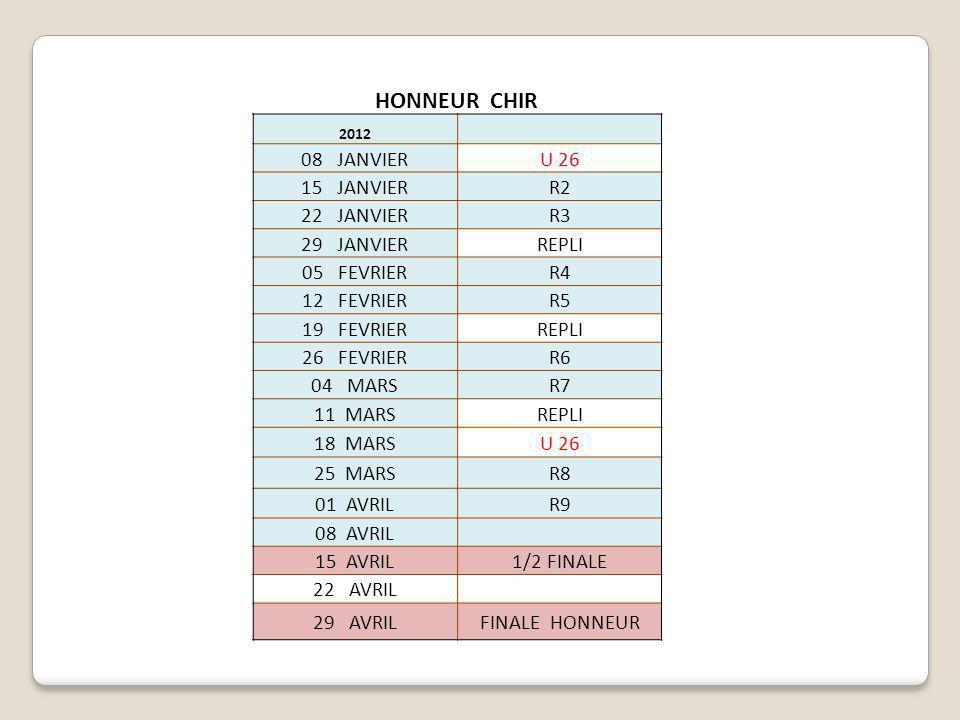 PROMO-HONNEUR = 2 QUALIFIES + 1 BARRAGISTE 22 avril 2012 - sur terrain neutre Le n°3 rencontre le n°4 pour désigner le barragiste contre n° 6 ILE DE FRANCE.