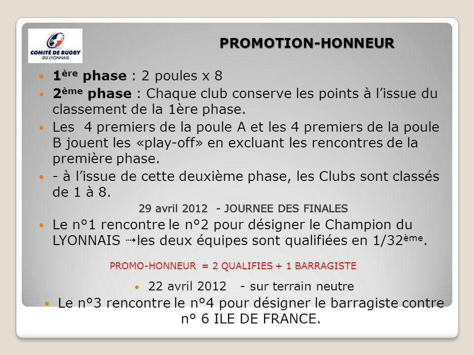 PROMO-HONNEUR = 2 QUALIFIES + 1 BARRAGISTE 22 avril 2012 - sur terrain neutre Le n°3 rencontre le n°4 pour désigner le barragiste contre n° 6 ILE DE FRANCE.