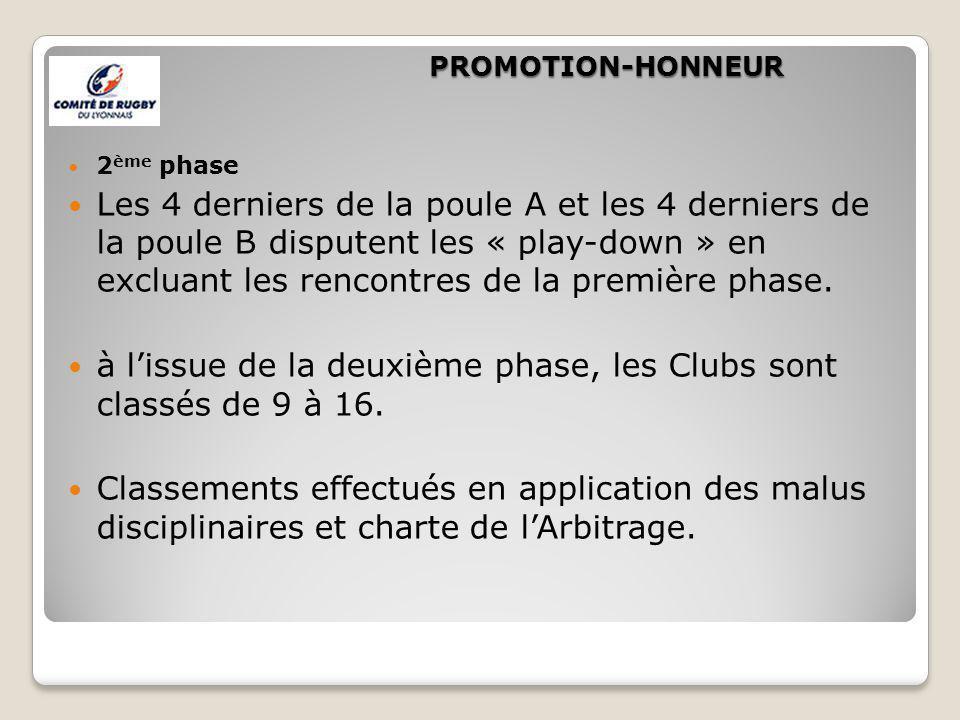 PROMOTION-HONNEUR 2 ème phase Les 4 derniers de la poule A et les 4 derniers de la poule B disputent les « play-down » en excluant les rencontres de l
