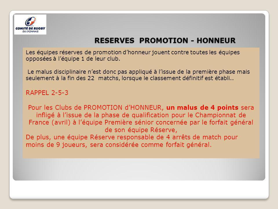RESERVES PROMOTION - HONNEUR Les équipes réserves de promotion dhonneur jouent contre toutes les équipes opposées à léquipe 1 de leur club.