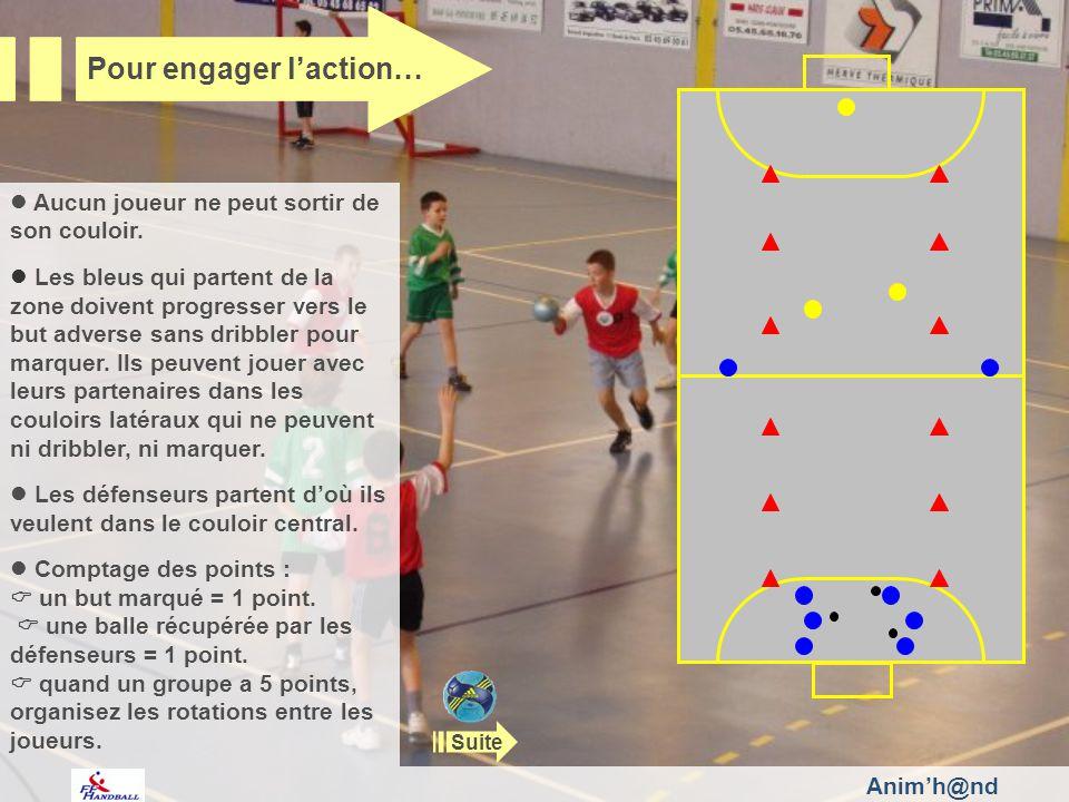 Animh@nd Veillez : à ce que les joueurs ne sortent pas de leur espace dévolution (couloirs et zone), à la protection des attaquants : prévoyez un arbitre, à la rotation des joueurs afin quils passent à tous les postes.