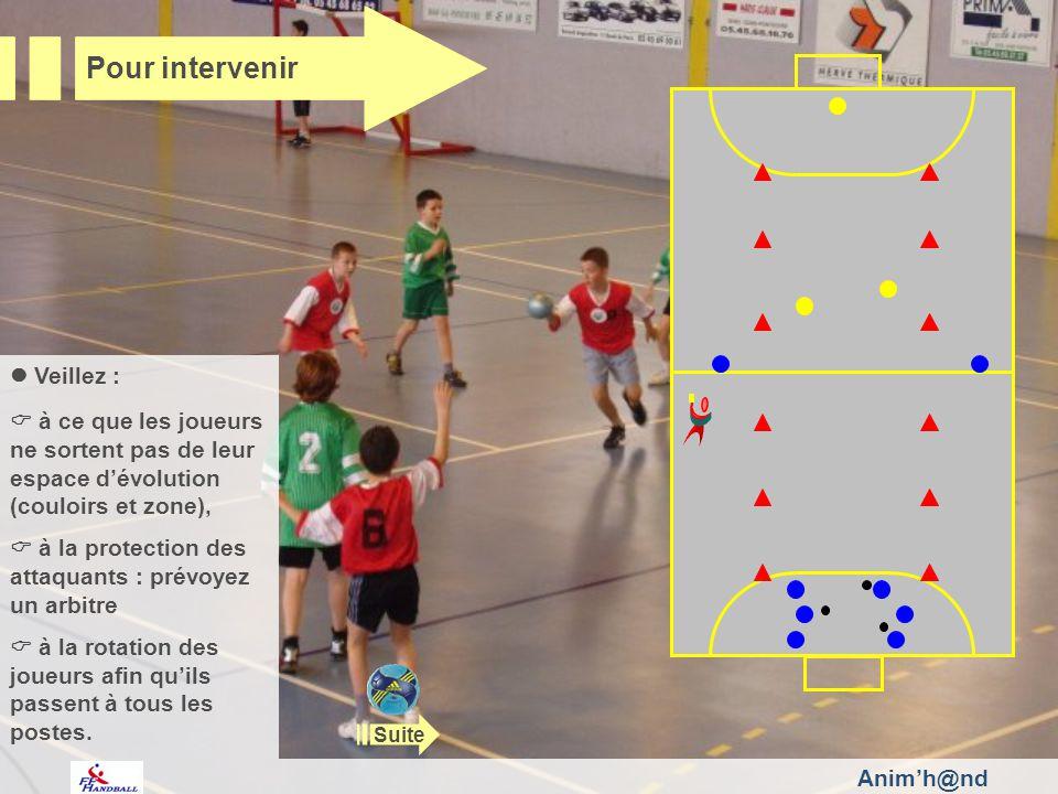 Animh@nd Veillez : à ce que les joueurs ne sortent pas de leur espace dévolution (couloirs et zone), à la protection des attaquants : prévoyez un arbitre à la rotation des joueurs afin quils passent à tous les postes.