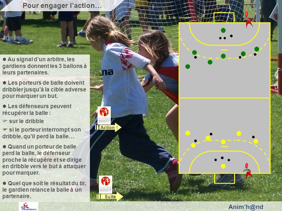 Animh@nd Au signal dun arbitre, les gardiens donnent les 3 ballons à leurs partenaires. Les porteurs de balle doivent dribbler jusquà la cible adverse