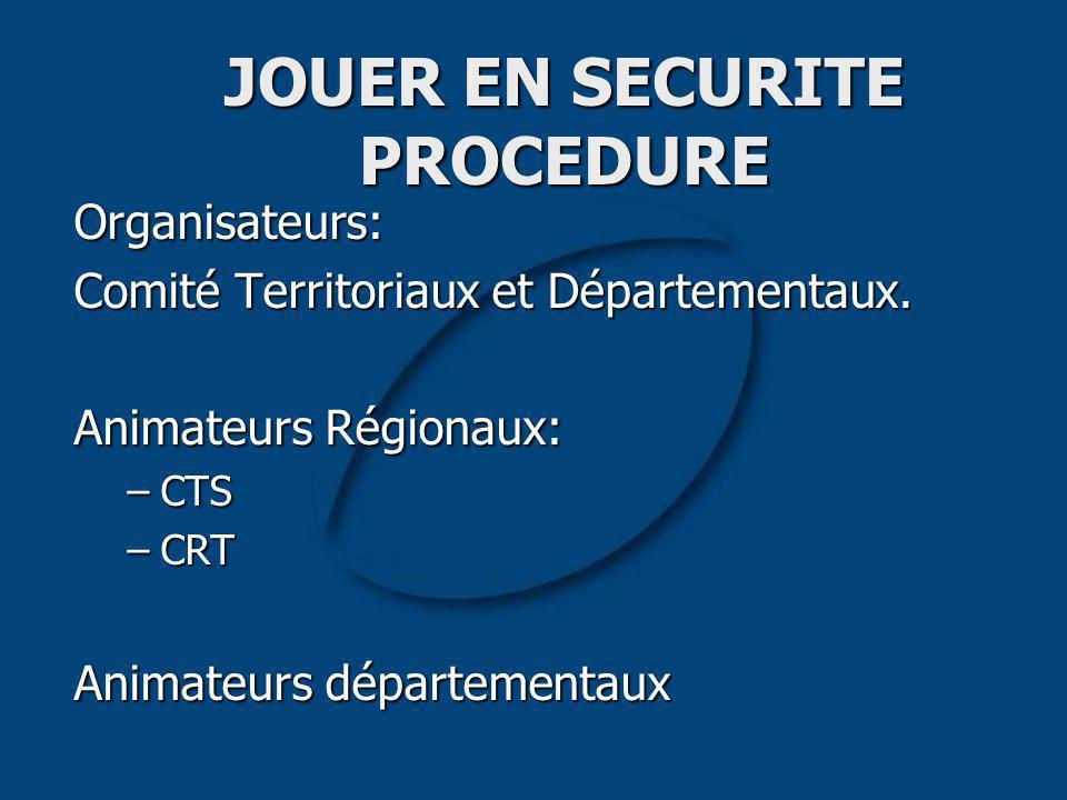 JOUER EN SECURITE PROCEDURE Organisateurs: Comité Territoriaux et Départementaux.