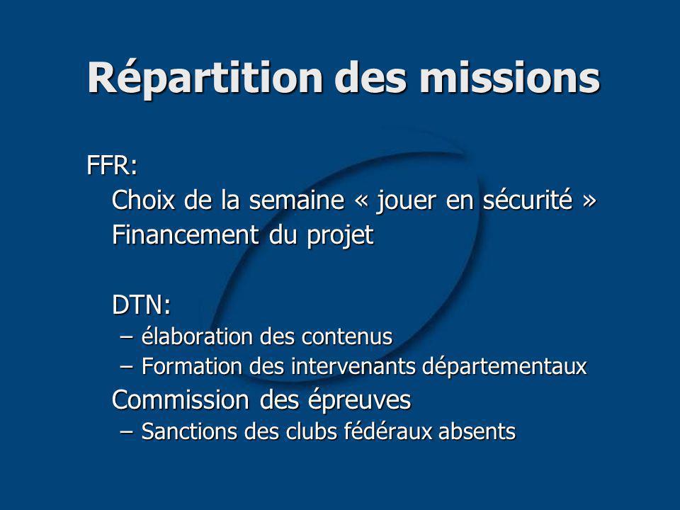 Répartition des missions FFR: Choix de la semaine « jouer en sécurité » Financement du projet DTN: –élaboration des contenus –Formation des intervenants départementaux Commission des épreuves –Sanctions des clubs fédéraux absents