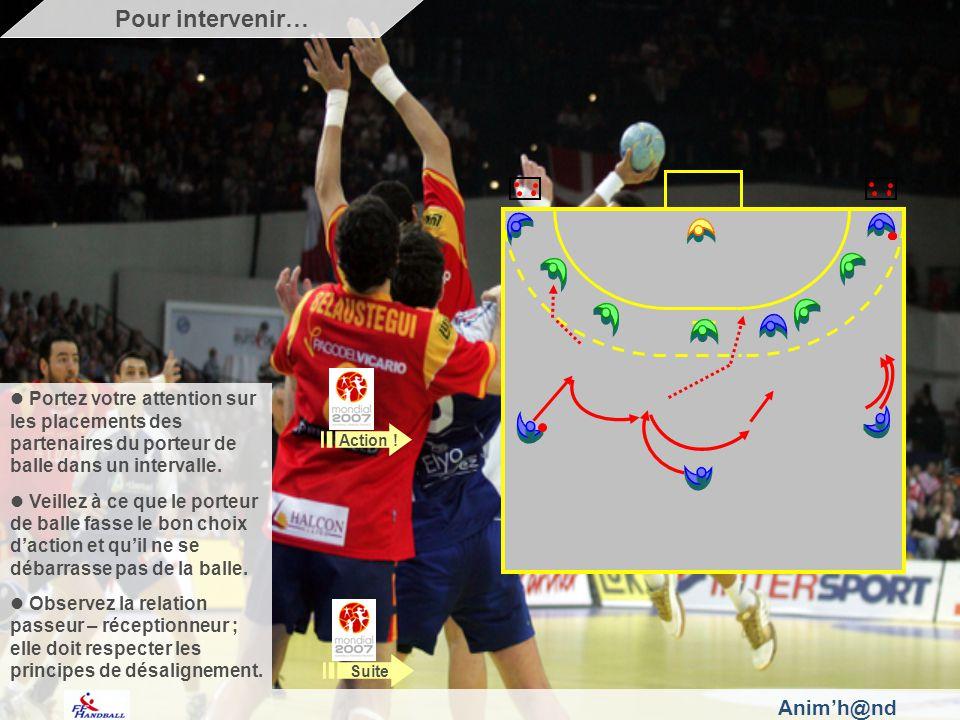 Animh@nd Portez votre attention sur les placements des partenaires du porteur de balle dans un intervalle.