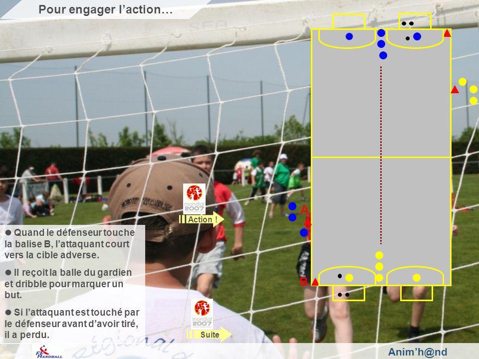 Animh@nd Observez : le respect du signal donné par le défenseur, la conduite de balle en dribble sans faute.