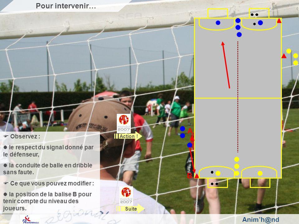 Animh@nd Observez : le respect du signal donné par le défenseur, la conduite de balle en dribble sans faute. Ce que vous pouvez modifier : la position