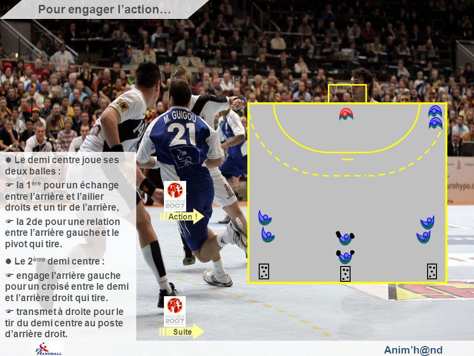 Animh@nd Le demi centre joue ses deux balles : la 1 ère pour un échange entre larrière et lailier droits et un tir de larrière, la 2de pour une relation entre larrière gauche et le pivot qui tire.