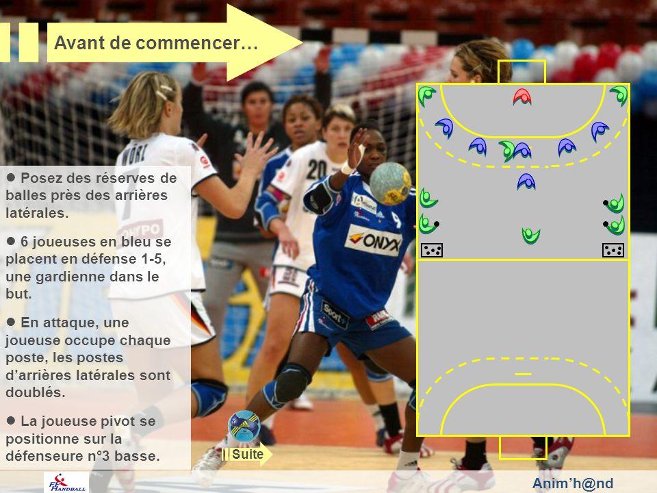 Animh@nd Posez des réserves de balles près des arrières latérales. 6 joueuses en bleu se placent en défense 1-5, une gardienne dans le but. En attaque
