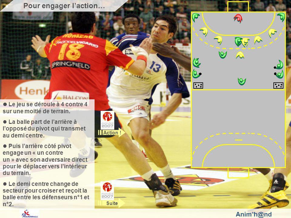 Animh@nd Le jeu se déroule à 4 contre 4 sur une moitié de terrain. La balle part de larrière à lopposé du pivot qui transmet au demi centre. Puis larr