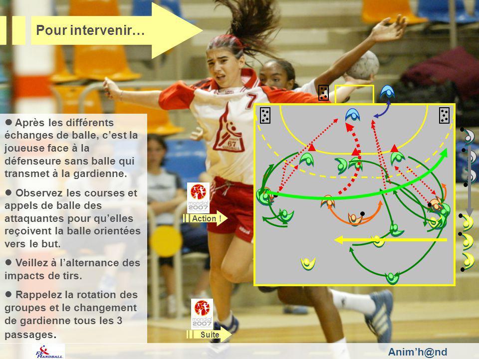 Animh@nd Pour intervenir… Après les différents échanges de balle, cest la joueuse face à la défenseure sans balle qui transmet à la gardienne. Observe
