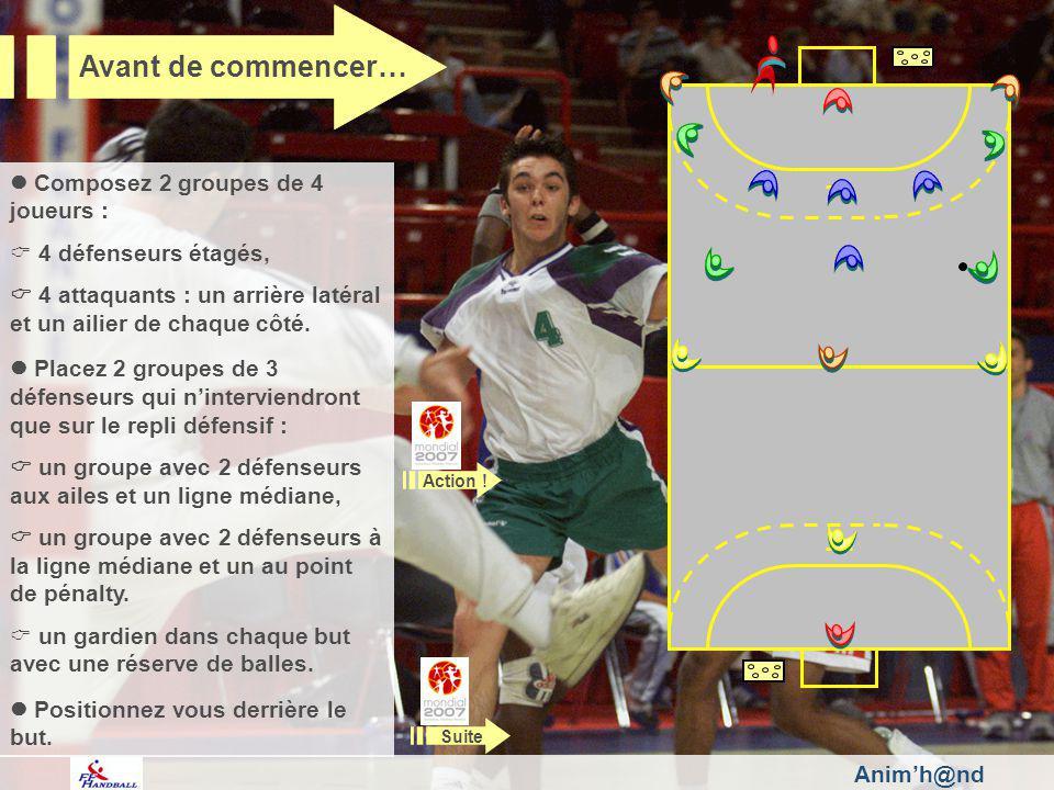 Animh@nd Composez 2 groupes de 4 joueurs : 4 défenseurs étagés, 4 attaquants : un arrière latéral et un ailier de chaque côté. Placez 2 groupes de 3 d