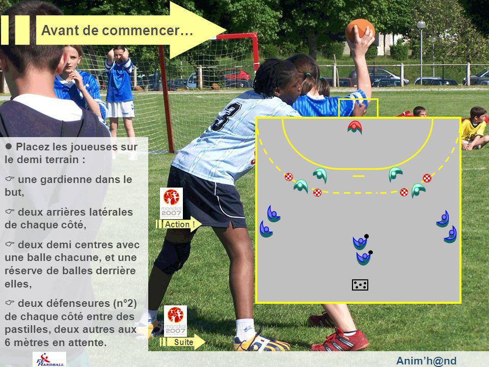 Animh@nd Placez les joueuses sur le demi terrain : une gardienne dans le but, deux arrières latérales de chaque côté, deux demi centres avec une balle chacune, et une réserve de balles derrière elles, deux défenseures (n°2) de chaque côté entre des pastilles, deux autres aux 6 mètres en attente.
