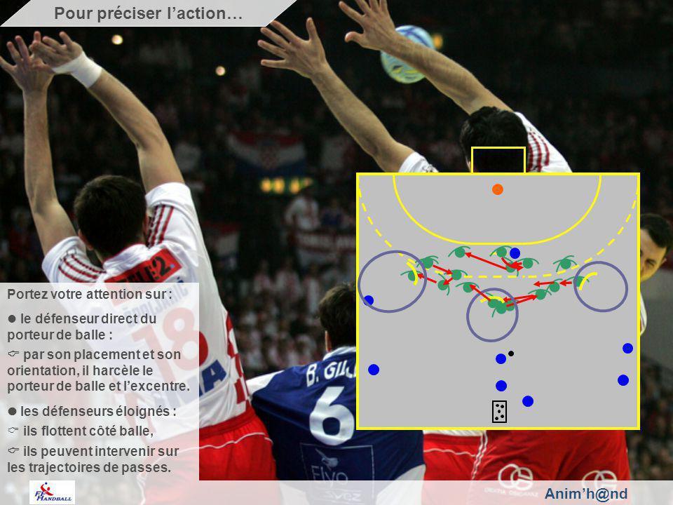 Animh@nd Portez votre attention sur : le défenseur direct du porteur de balle : par son placement et son orientation, il harcèle le porteur de balle et lexcentre.