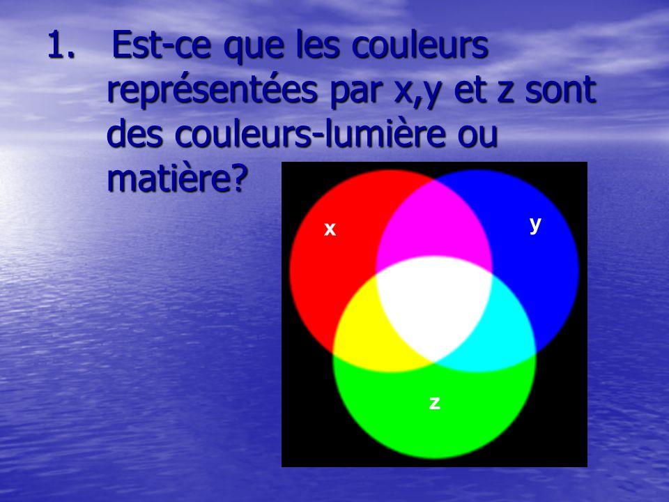 x y z 1. Est-ce que les couleurs représentées par x,y et z sont des couleurs-lumière ou matière?