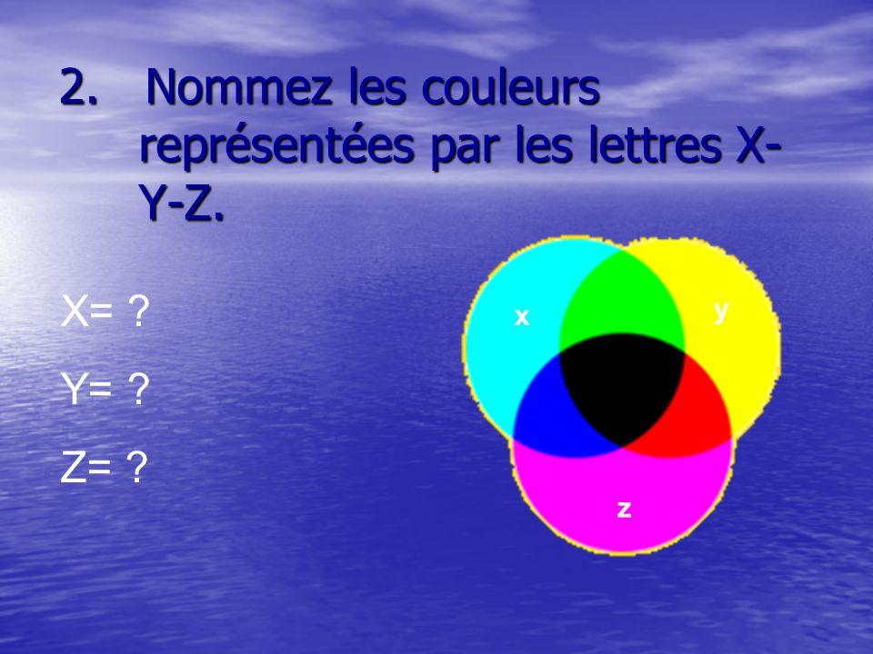 3. Nomme-moi deux manières de produire des couleurs-matière: a) a) b) b)