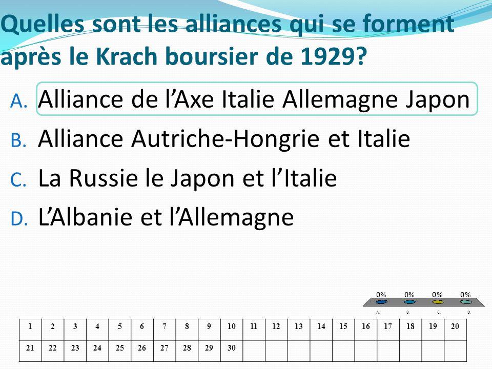 Quelles sont les alliances qui se forment après le Krach boursier de 1929? A. Alliance de lAxe Italie Allemagne Japon B. Alliance Autriche-Hongrie et
