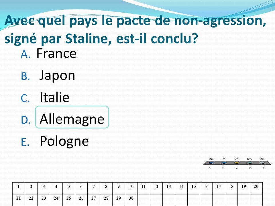 Avec quel pays le pacte de non-agression, signé par Staline, est-il conclu? A. France B. Japon C. Italie D. Allemagne E. Pologne 123456789101112131415