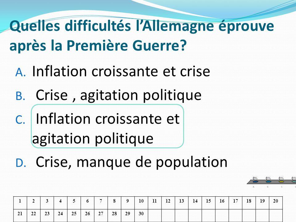 Quelles difficultés lAllemagne éprouve après la Première Guerre? A. Inflation croissante et crise B. Crise, agitation politique C. Inflation croissant